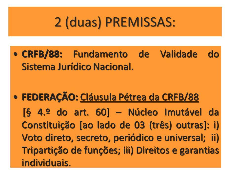 2 (duas) PREMISSAS: CRFB/88: Fundamento de Validade do Sistema Jurídico Nacional.CRFB/88: Fundamento de Validade do Sistema Jurídico Nacional. FEDERAÇ