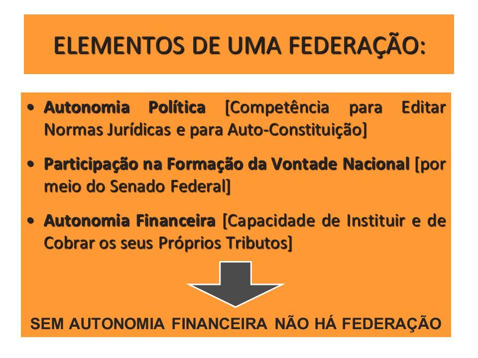 ELEMENTOS DE UMA FEDERAÇÃO: Autonomia Política [Competência para Editar Normas Jurídicas e para Auto-Constituição]Autonomia Política [Competência para