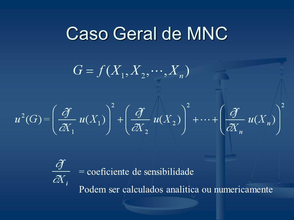 Caso Geral de MNC = coeficiente de sensibilidade Podem ser calculados analitica ou numericamente