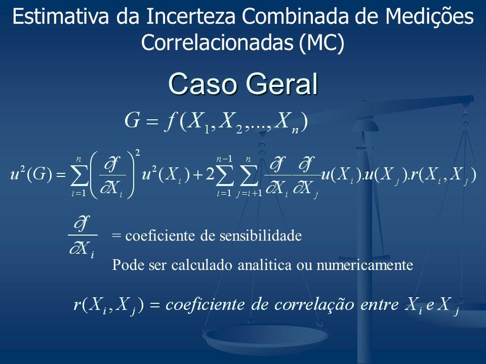 Caso Geral = coeficiente de sensibilidade Pode ser calculado analitica ou numericamente Estimativa da Incerteza Combinada de Medições Correlacionadas
