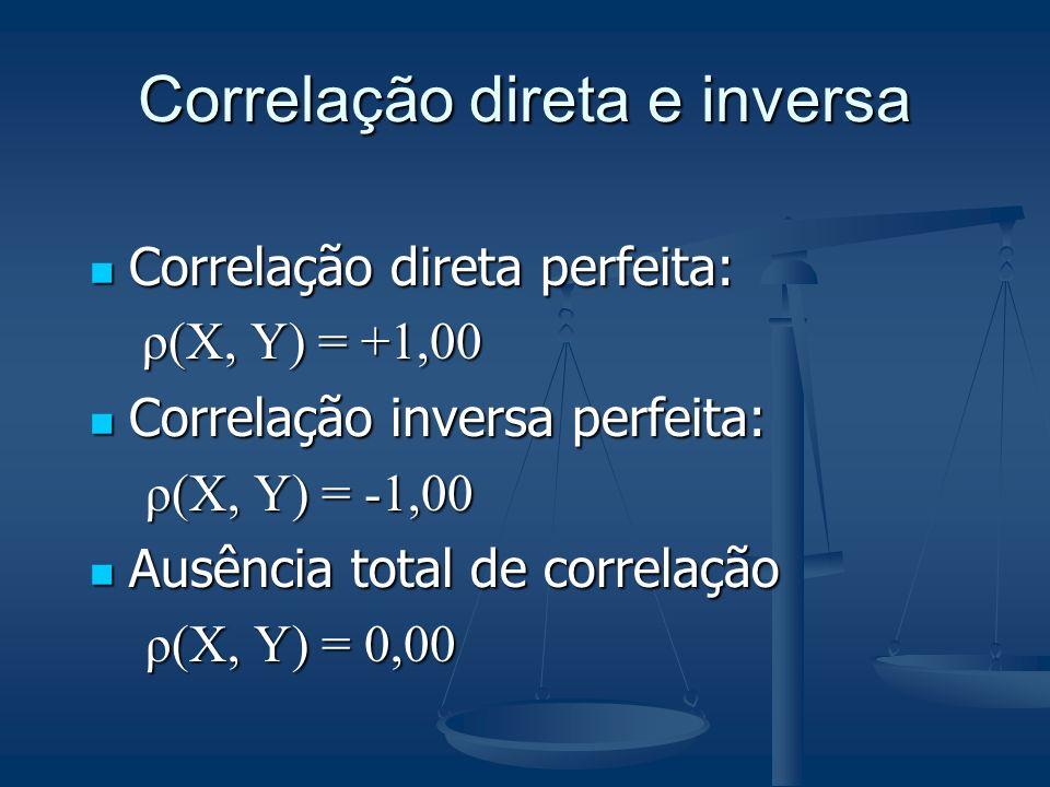 Correlação direta e inversa Correlação direta perfeita: Correlação direta perfeita: ρ(X, Y) = +1,00 ρ(X, Y) = +1,00 Correlação inversa perfeita: Corre