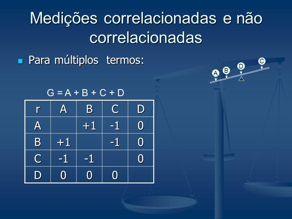 Medições correlacionadas e não correlacionadas Para múltiplos termos: Para múltiplos termos: AB C D G = A + B + C + DrABCDA+10 B+10 C0 D000