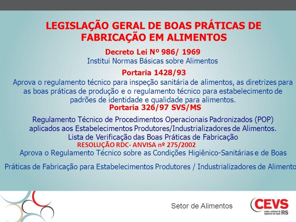 LEGISLAÇÃO GERAL DE BOAS PRÁTICAS DE FABRICAÇÃO EM ALIMENTOS Decreto Lei Nº 986/ 1969 Institui Normas Básicas sobre Alimentos Portaria 1428/93 Aprova