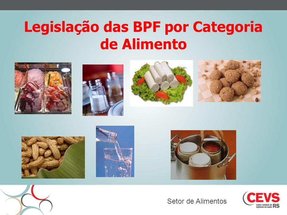Legislação das BPF por Categoria de Alimento Setor de Alimentos
