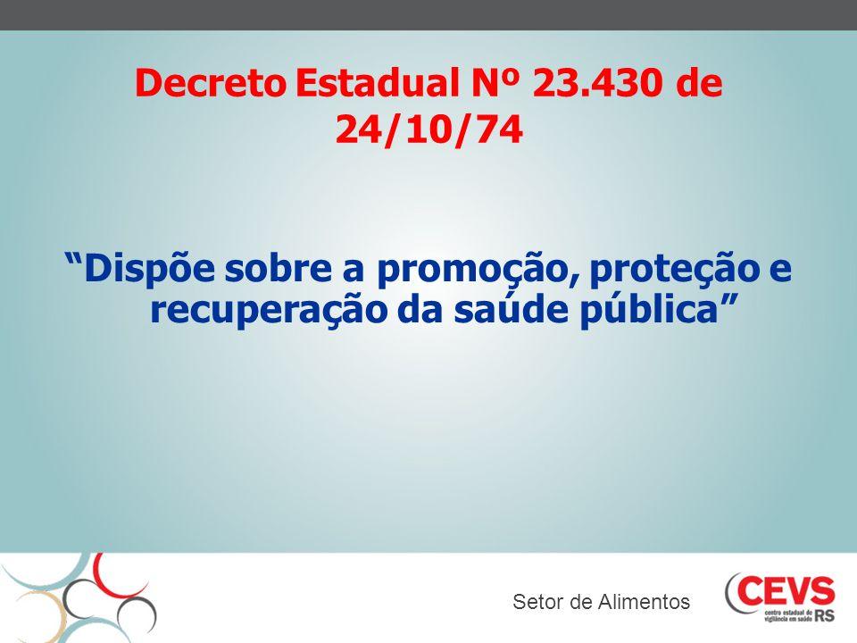 Decreto Estadual Nº 23.430 de 24/10/74 Dispõe sobre a promoção, proteção e recuperação da saúde pública Setor de Alimentos