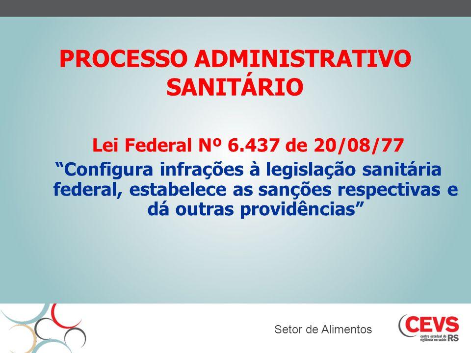 PROCESSO ADMINISTRATIVO SANITÁRIO Lei Federal Nº 6.437 de 20/08/77 Configura infrações à legislação sanitária federal, estabelece as sanções respectiv