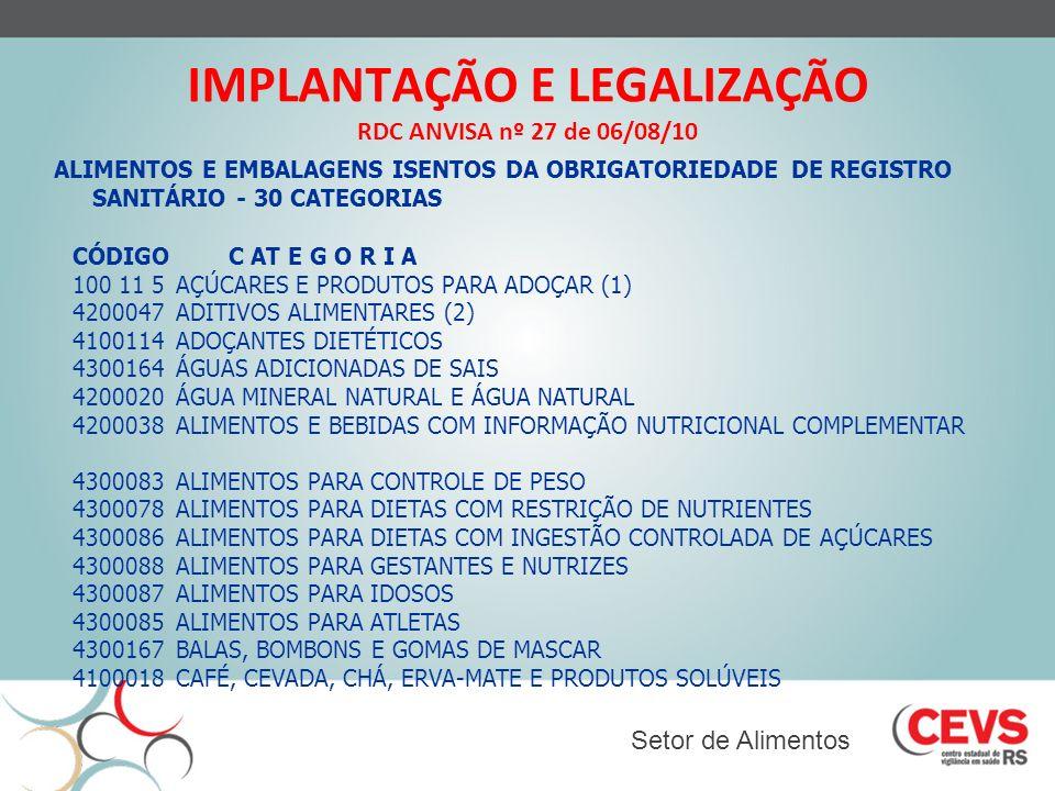IMPLANTAÇÃO E LEGALIZAÇÃO RDC ANVISA nº 27 de 06/08/10 ALIMENTOS E EMBALAGENS ISENTOS DA OBRIGATORIEDADE DE REGISTRO SANITÁRIO - 30 CATEGORIAS Setor d