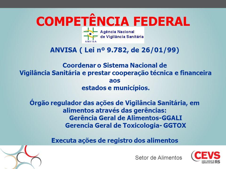 COMPETÊNCIA FEDERAL ANVISA ( Lei nº 9.782, de 26/01/99) Coordenar o Sistema Nacional de Vigilância Sanitária e prestar cooperação técnica e financeira