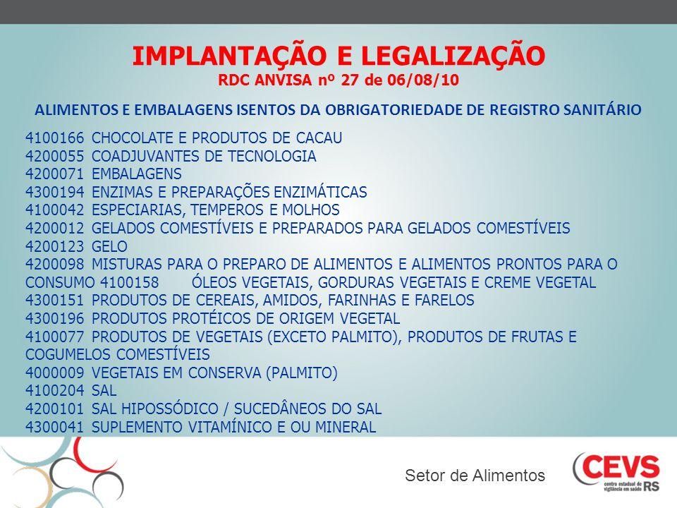 IMPLANTAÇÃO E LEGALIZAÇÃO RDC ANVISA nº 27 de 06/08/10 ALIMENTOS E EMBALAGENS ISENTOS DA OBRIGATORIEDADE DE REGISTRO SANITÁRIO Setor de Alimentos 4100