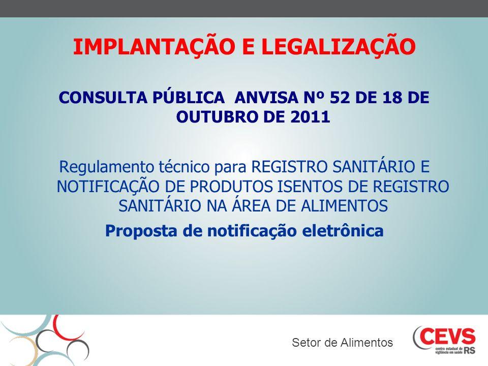 IMPLANTAÇÃO E LEGALIZAÇÃO CONSULTA PÚBLICA ANVISA Nº 52 DE 18 DE OUTUBRO DE 2011 Regulamento técnico para REGISTRO SANITÁRIO E NOTIFICAÇÃO DE PRODUTOS