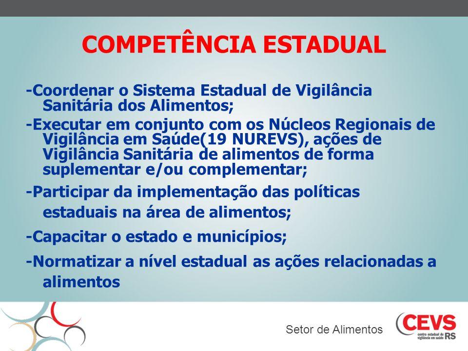 COMPETÊNCIA ESTADUAL -Coordenar o Sistema Estadual de Vigilância Sanitária dos Alimentos; -Executar em conjunto com os Núcleos Regionais de Vigilância