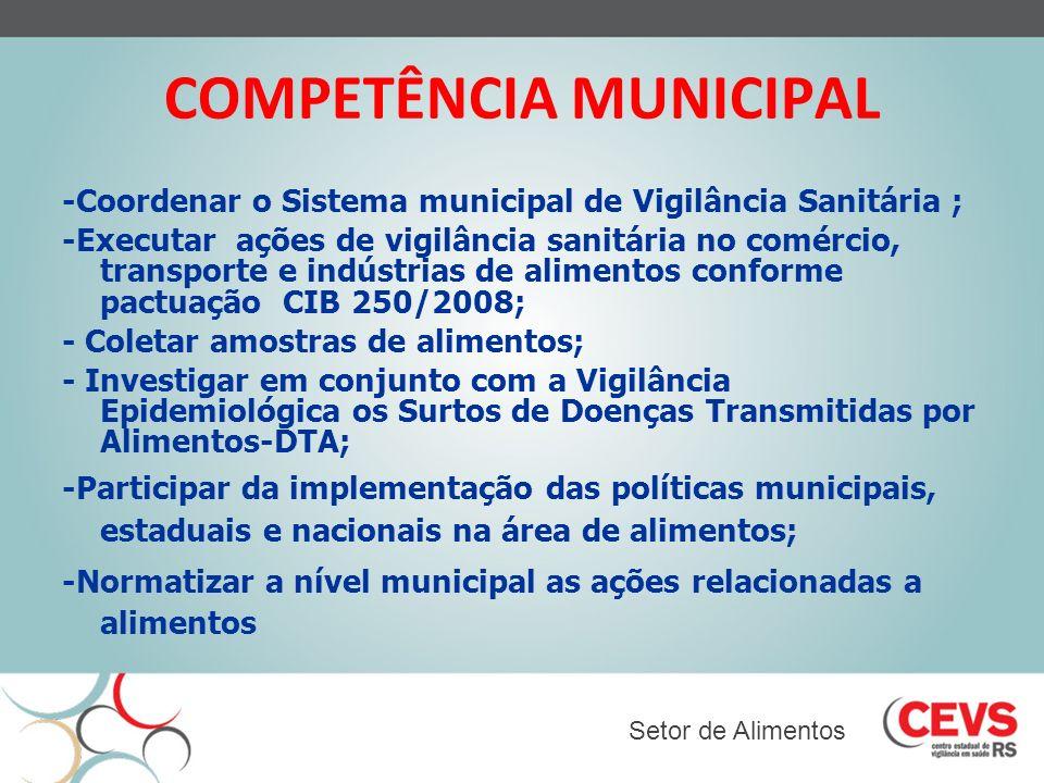 COMPETÊNCIA MUNICIPAL -Coordenar o Sistema municipal de Vigilância Sanitária ; -Executar ações de vigilância sanitária no comércio, transporte e indús
