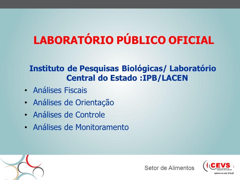 LABORATÓRIO PÚBLICO OFICIAL Instituto de Pesquisas Biológicas/ Laboratório Central do Estado :IPB/LACEN Análises Fiscais Análises de Orientação Anális