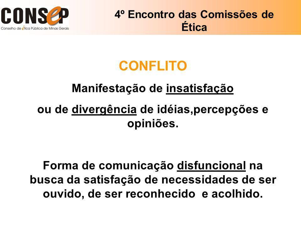 4º Encontro das Comissões de Ética CONFLITO Manifestação de insatisfação ou de divergência de idéias,percepções e opiniões. Forma de comunicação disfu