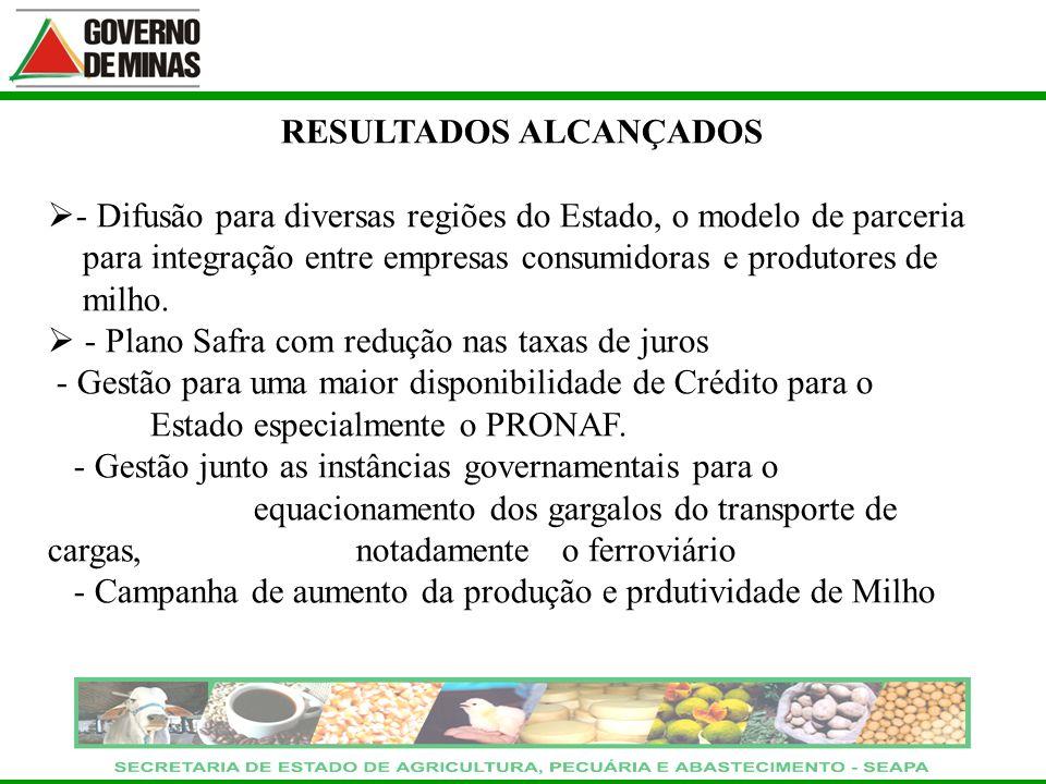 RESULTADOS ALCANÇADOS - Difusão para diversas regiões do Estado, o modelo de parceria para integração entre empresas consumidoras e produtores de milh