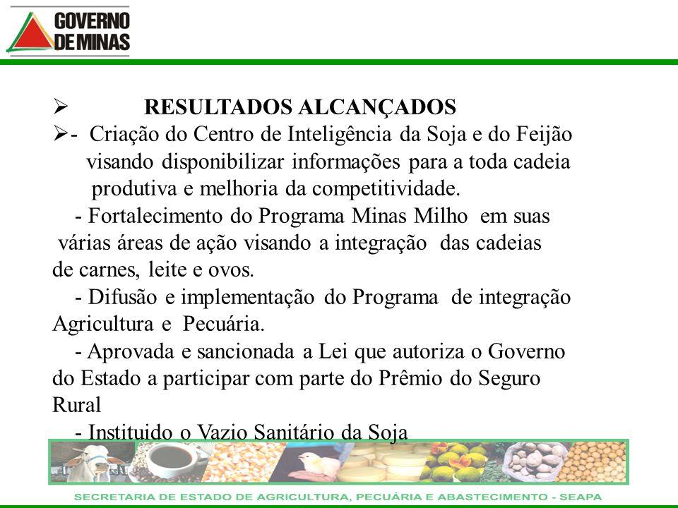 RESULTADOS ALCANÇADOS - Criação do Centro de Inteligência da Soja e do Feijão visando disponibilizar informações para a toda cadeia produtiva e melhor