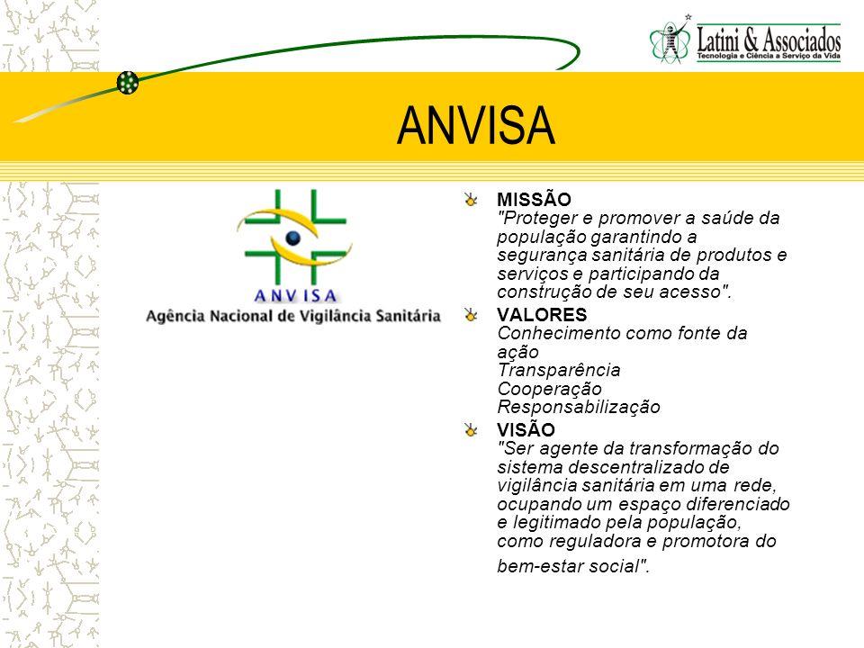 ANVISA MISSÃO