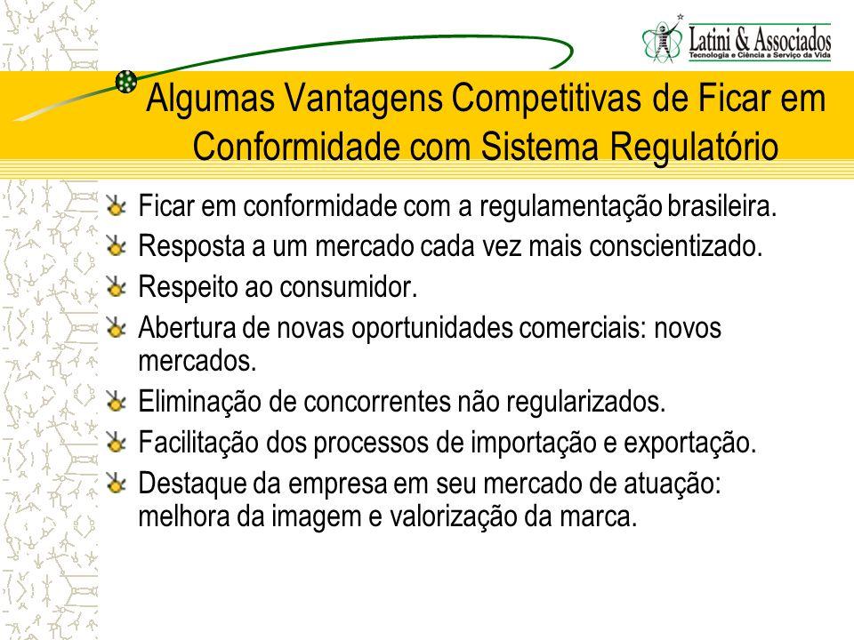 Algumas Vantagens Competitivas de Ficar em Conformidade com Sistema Regulatório Ficar em conformidade com a regulamentação brasileira. Resposta a um m