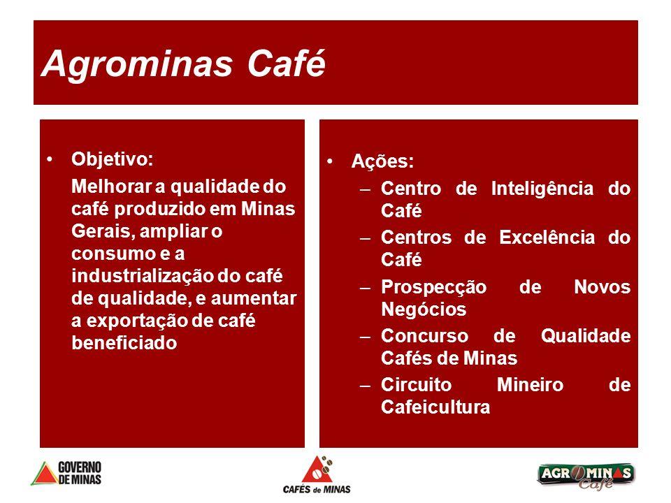 A Certificação de Propriedades Cafeeiras A certificação do Café foi desmembrada do Agrominas Café e elevada a condição de ação do Programa Estruturador de Certificação e Vigilância Sanitária da Produção Agropecuária – Certifica Minas.