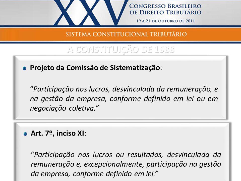 A CONSTITUIÇÃO DE 1988 Projeto da Comissão de Sistematização: Participação nos lucros, desvinculada da remuneração, e na gestão da empresa, conforme d