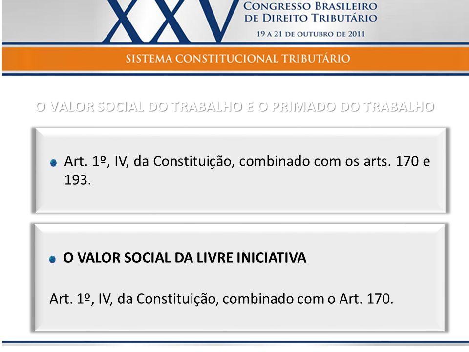 O VALOR SOCIAL DO TRABALHO E O PRIMADO DO TRABALHO Art. 1º, IV, da Constituição, combinado com os arts. 170 e 193. O VALOR SOCIAL DA LIVRE INICIATIVA