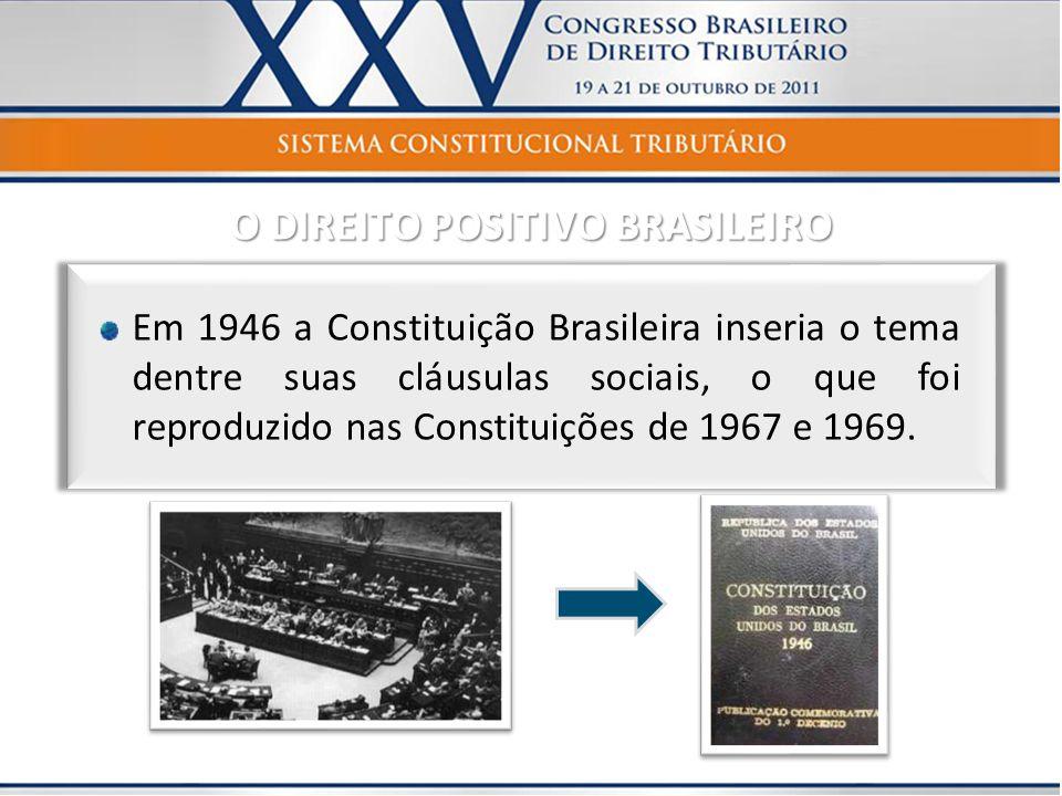 O DIREITO POSITIVO BRASILEIRO Em 1946 a Constituição Brasileira inseria o tema dentre suas cláusulas sociais, o que foi reproduzido nas Constituições