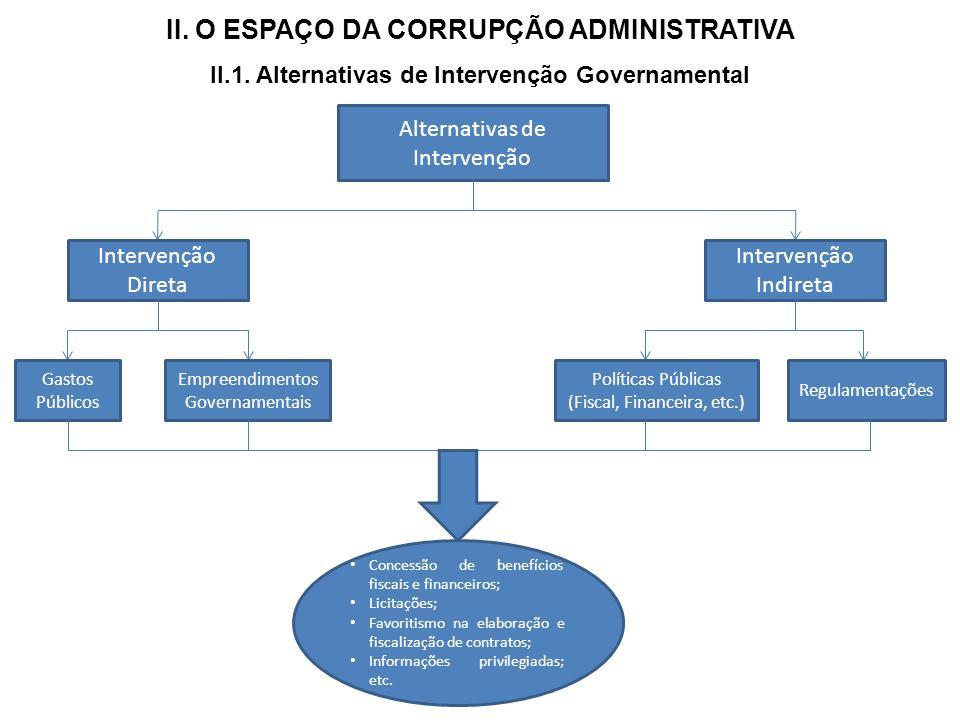 II. O ESPAÇO DA CORRUPÇÃO ADMINISTRATIVA II.1. Alternativas de Intervenção Governamental Alternativas de Intervenção Intervenção Direta Intervenção In