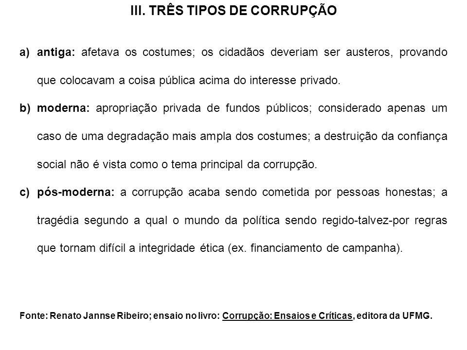 III. TRÊS TIPOS DE CORRUPÇÃO a)antiga: afetava os costumes; os cidadãos deveriam ser austeros, provando que colocavam a coisa pública acima do interes