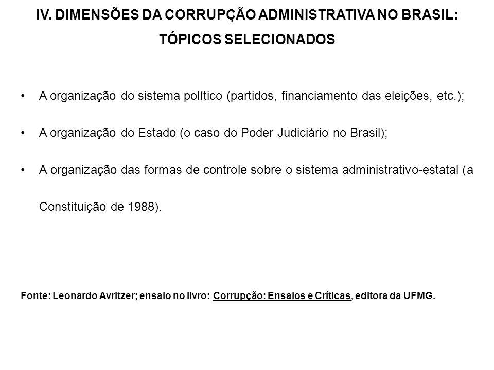 IV. DIMENSÕES DA CORRUPÇÃO ADMINISTRATIVA NO BRASIL: TÓPICOS SELECIONADOS A organização do sistema político (partidos, financiamento das eleições, etc