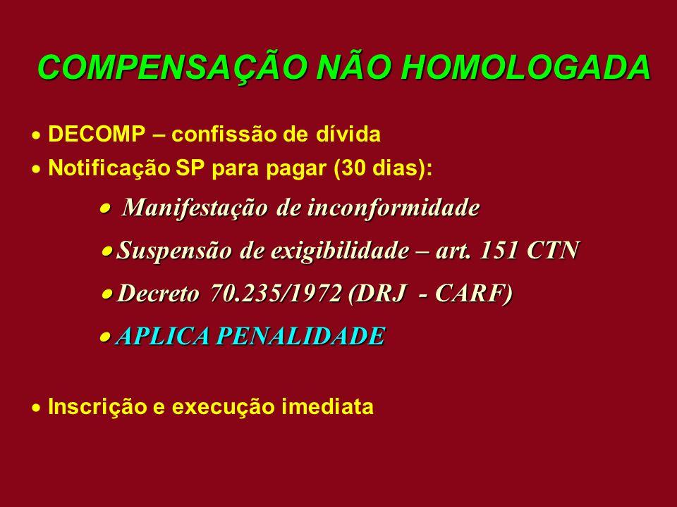 COMPENSAÇÃO NÃO HOMOLOGADA DECOMP – confissão de dívida Notificação SP para pagar (30 dias): Manifestação de inconformidade Manifestação de inconformi