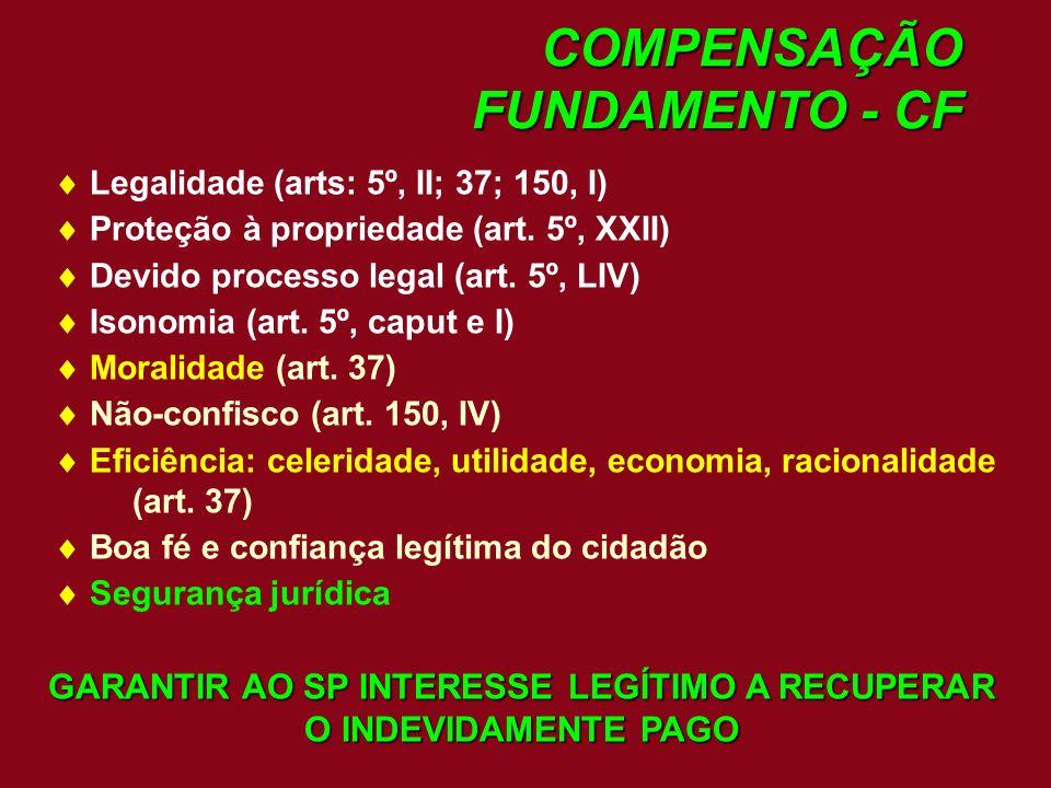 COMPENSAÇÃO FUNDAMENTO - CF DIREITO DO CONTRIBUINTE DEVER DE DEVOLUÇÃO: Não é admissível p/ Fazenda: Enriquecimento ilícito ou sem causa Locupletação indevida de valores QUEBRA DA CONFIANÇA LEGÍTIMA NÃO PODE SER MANIPULADA PELO SUJEITO PASSIVO PARA FRUSTAR O DEVER DE PAGAR TRIBUTOS GARANTIDA A ARRECADAÇÃO