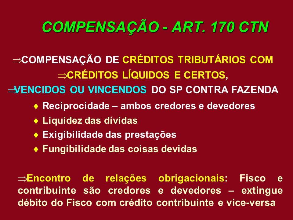COMPENSAÇÃO - ART. 170 CTN COMPENSAÇÃO DE CRÉDITOS TRIBUTÁRIOS COM CRÉDITOS LÍQUIDOS E CERTOS, VENCIDOS OU VINCENDOS DO SP CONTRA FAZENDA Reciprocidad