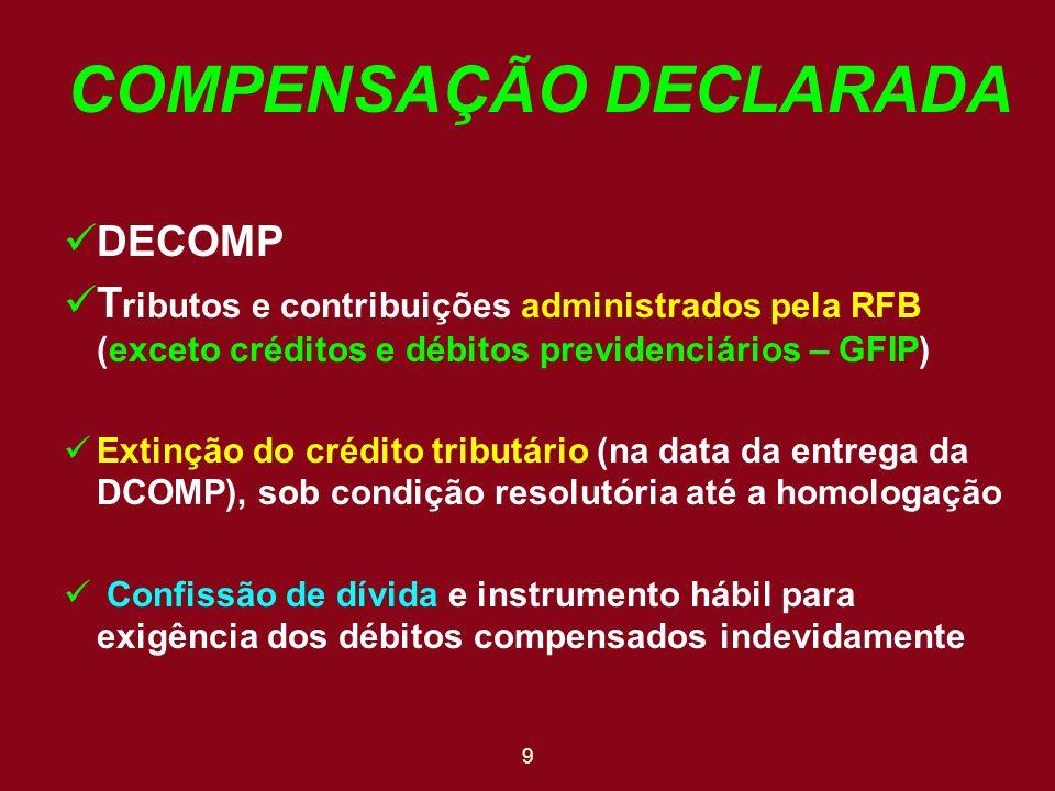 9 COMPENSAÇÃO DECLARADA DECOMP T ributos e contribuições administrados pela RFB (exceto créditos e débitos previdenciários – GFIP) Extinção do crédito