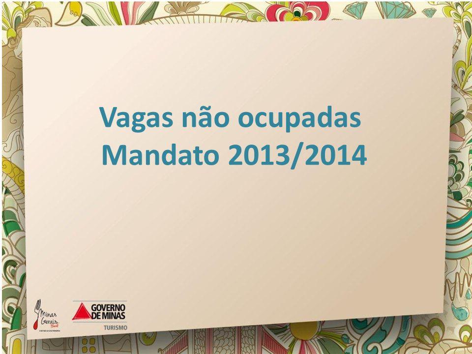 Vagas não ocupadas Mandato 2013/2014