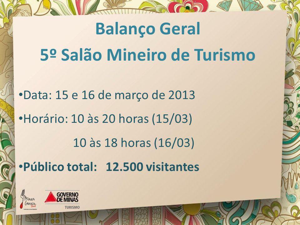 Balanço Geral 5º Salão Mineiro de Turismo Data: 15 e 16 de março de 2013 Horário: 10 às 20 horas (15/03) 10 às 18 horas (16/03) Público total: 12.500