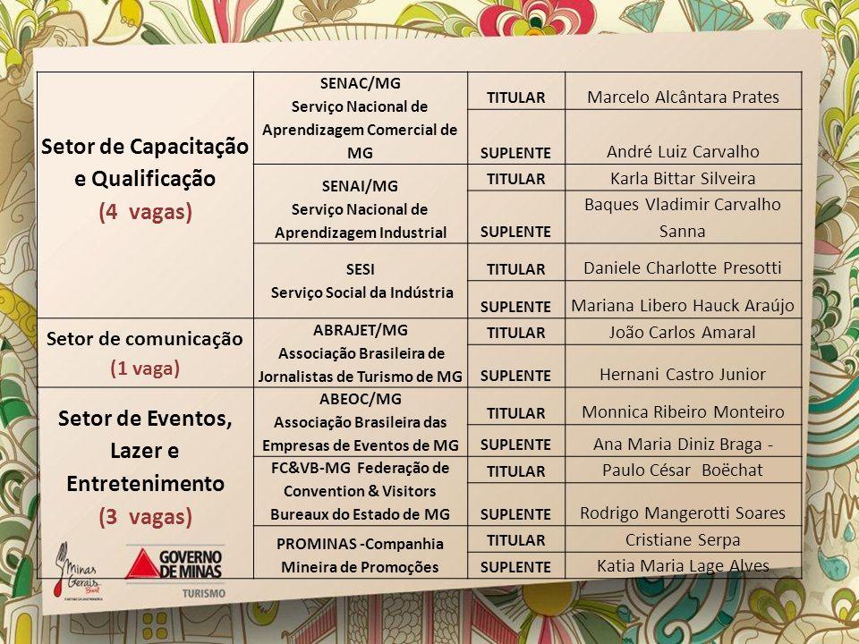 Setor de Capacitação e Qualificação (4 vagas) SENAC/MG Serviço Nacional de Aprendizagem Comercial de MG TITULAR Marcelo Alcântara Prates SUPLENTE Andr