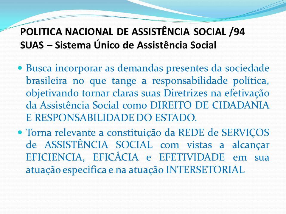 POLITICA NACIONAL DE ASSISTÊNCIA SOCIAL /94 SUAS – Sistema Único de Assistência Social Efetiva a descentralização política administrativa, cabendo as normas gerais a ESFERA FEDERAL e a COORDENAÇÃO e EXECUÇÃO dos programas as esferas ESTADUAL e MUNICIPAL bem como a ENTIDADES BENEFICIENTES e de ASSISTÊNCIA SOCIAL.