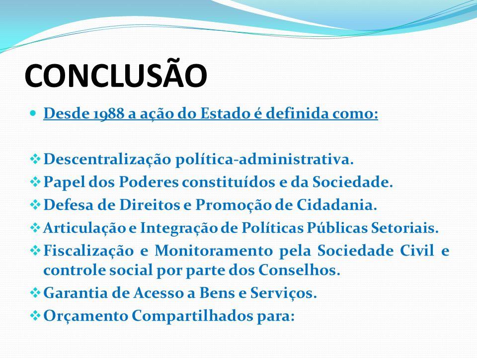 CONCLUSÃO Desde 1988 a ação do Estado é definida como: Descentralização política-administrativa. Papel dos Poderes constituídos e da Sociedade. Defesa