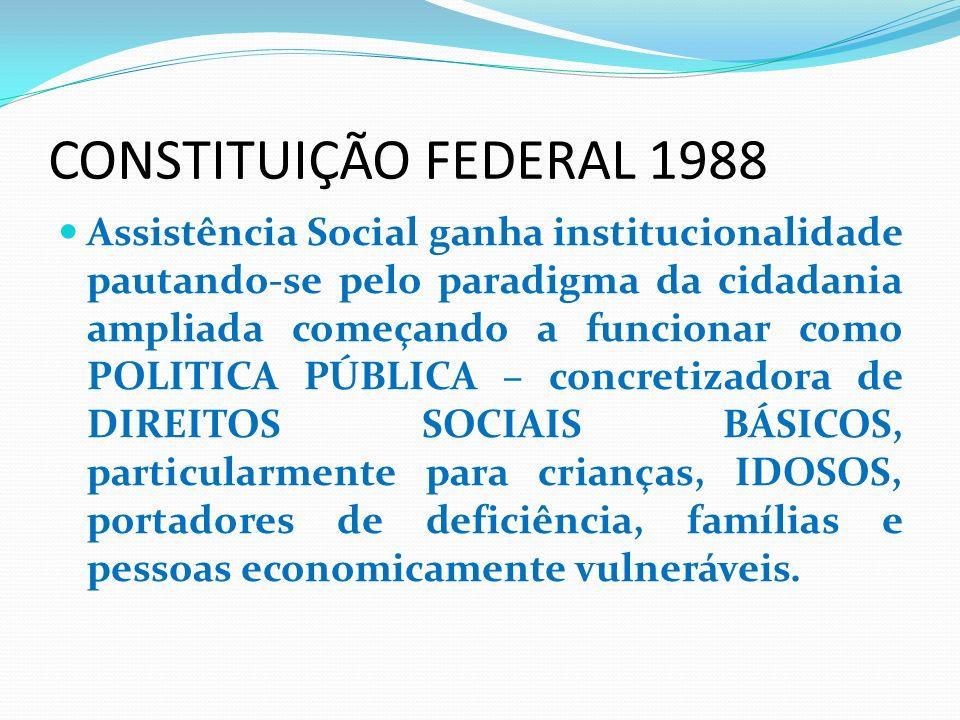CONSTITUIÇÃO FEDERAL 1988 Assistência Social ganha institucionalidade pautando-se pelo paradigma da cidadania ampliada começando a funcionar como POLI