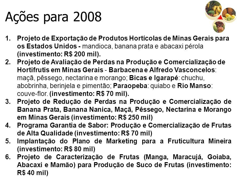 Ações para 2008 1.Projeto de Exportação de Produtos Hortícolas de Minas Gerais para os Estados Unidos - mandioca, banana prata e abacaxi pérola (inves