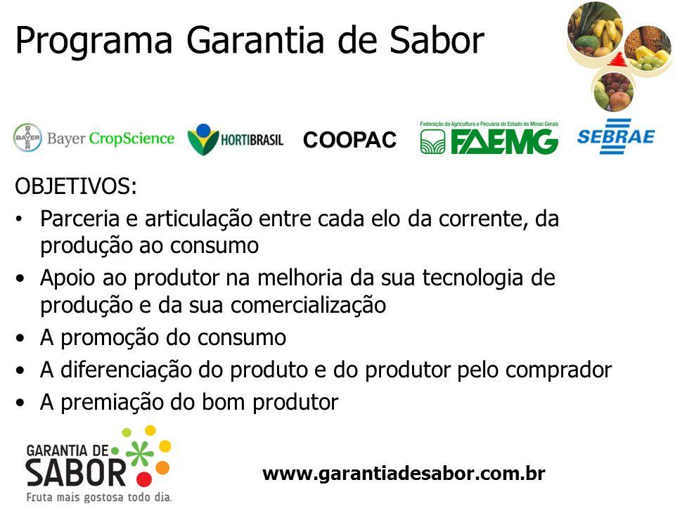 Programa Garantia de Sabor Programa Garantia de Sabor é organizado em 4 focos principais: 1.