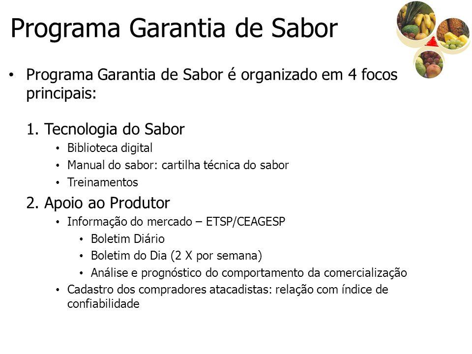 Programa Garantia de Sabor Programa Garantia de Sabor é organizado em 4 focos principais: 1. Tecnologia do Sabor Biblioteca digital Manual do sabor: c