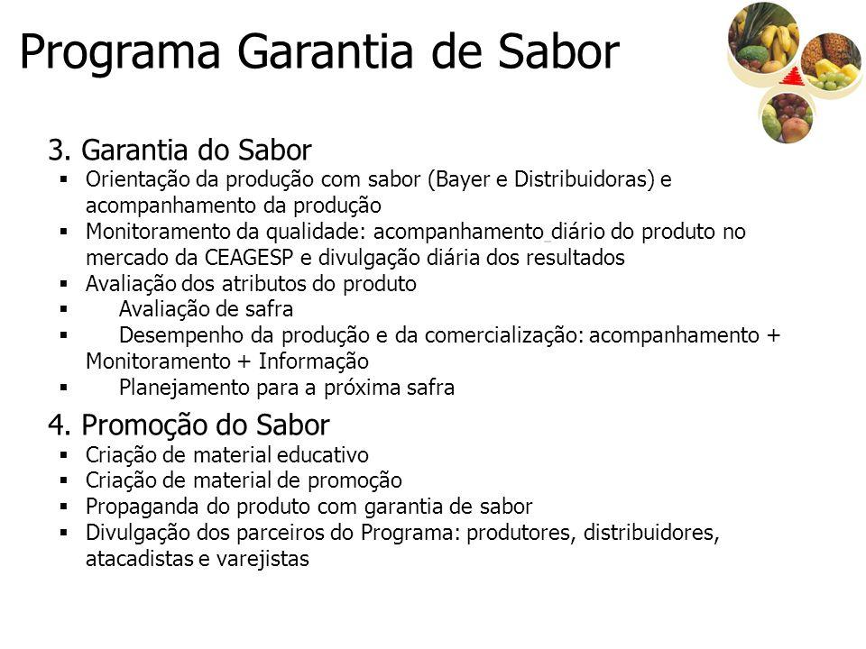 Programa Garantia de Sabor 3. Garantia do Sabor Orientação da produção com sabor (Bayer e Distribuidoras) e acompanhamento da produção Monitoramento d