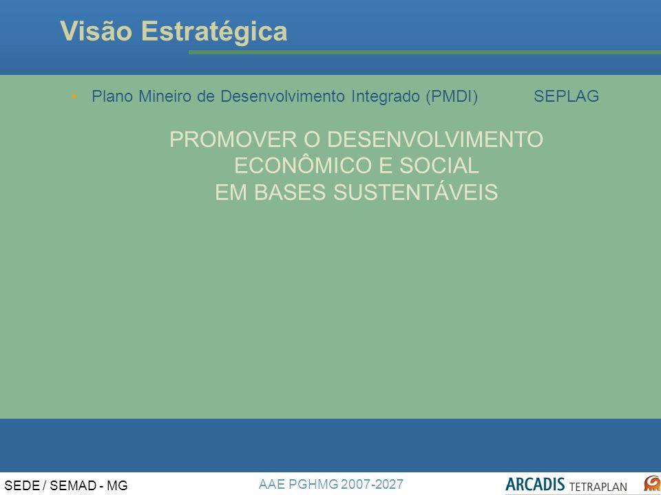 AAE PGHMG 2007-2027 SEDE / SEMAD - MG Visão Estratégica Plano Mineiro de Desenvolvimento Integrado (PMDI)SEPLAG PROMOVER O DESENVOLVIMENTO ECONÔMICO E SOCIAL EM BASES SUSTENTÁVEIS