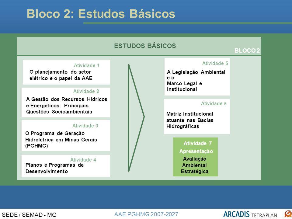 AAE PGHMG 2007-2027 SEDE / SEMAD - MG Bloco 2: Estudos Básicos ESTUDOS BÁSICOS BLOCO 2 ESTUDOS BÁSICOS BLOCO 2 Atividade 5 A Legislação Ambiental e o Marco Legal e Institucional Atividade 6 Matriz Institucional atuante nas Bacias Hidrográficas Atividade 7 Avaliação Ambiental Estratégica Apresentação Atividade 2 A Gestão dos Recursos Hídricos e Energéticos: Principais Questões Socioambientais Atividade 3 O Programa de Geração Hidrelétrica em Minas Gerais (PGHMG) Atividade 4 Planos e Programas de Desenvolvimento Atividade 1 O planejamento do setor elétrico e o papel da AAE