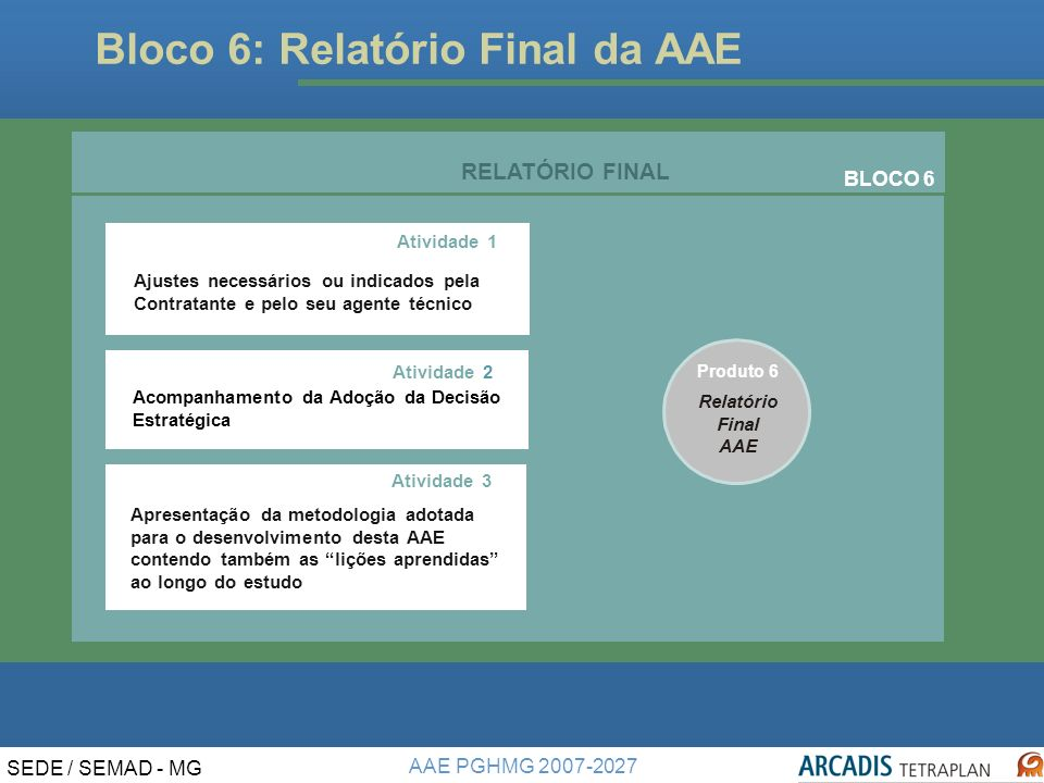 AAE PGHMG 2007-2027 SEDE / SEMAD - MG Bloco 6: Relatório Final da AAE CONSTRUÇÃO E AVALIAÇÃO DE CENÁRIOS Relatório Final AAE Produto 6 Atividade 1 Ajustes necessários ou indicados pela Contratante e pelo seu agente técnico Atividade 2 Acompanhamento da Adoção da Decisão Estratégica RELATÓRIO FINAL BLOCO 6 Atividade 3 Apresentação da metodologia adotada para o desenvolvimento desta AAE contendo também as lições aprendidas ao longo do estudo Produto 6 Relatório Final AAE