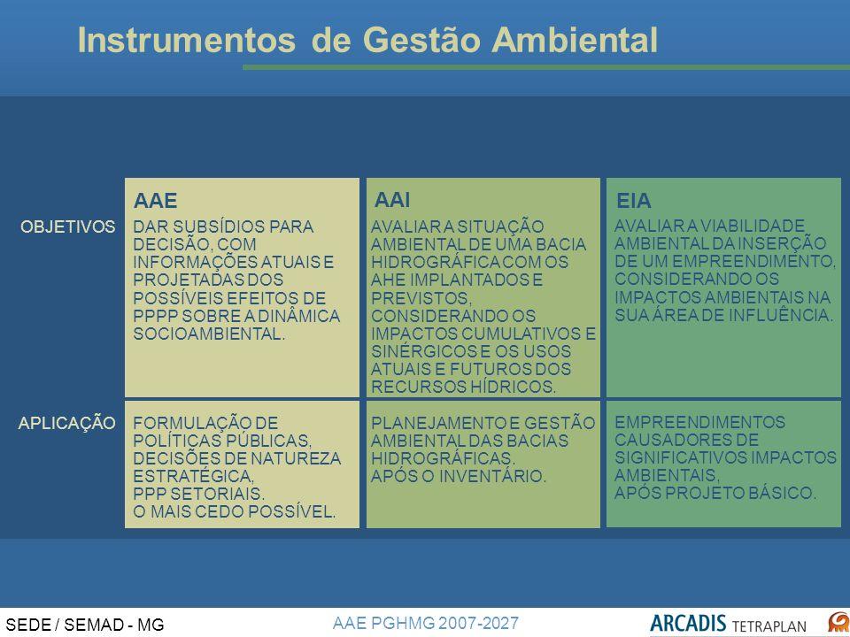 AAE PGHMG 2007-2027 SEDE / SEMAD - MG Aproveitamentos Hidrelétricos Bacias do Piracicaba/Jaguari e Grande MAPA ESTADO COM BACIAS, ILUMINANDO POR BACIA