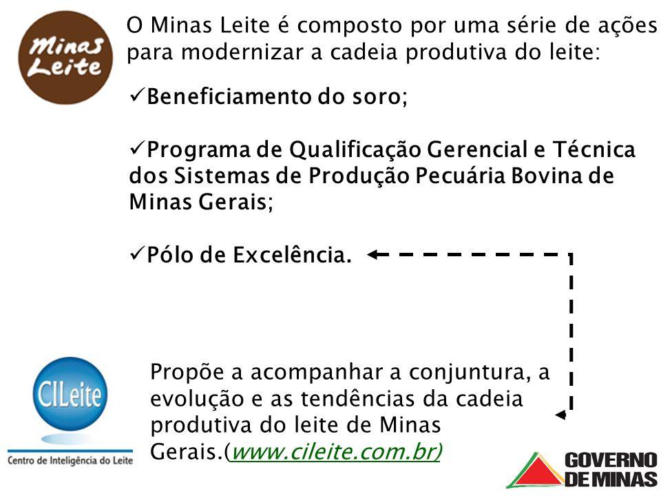 O Minas Leite é composto por uma série de ações para modernizar a cadeia produtiva do leite: Beneficiamento do soro; Programa de Qualificação Gerencia