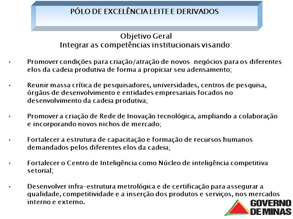 Ações para 2008 Fortalecimento das ações do Programa Minas Leite; Atuação firme junto ao Pólo de Excelência do Leite; Organização da comissão de Valorização da qualidade e segurança dos produtos láteos de Minas Gerais.