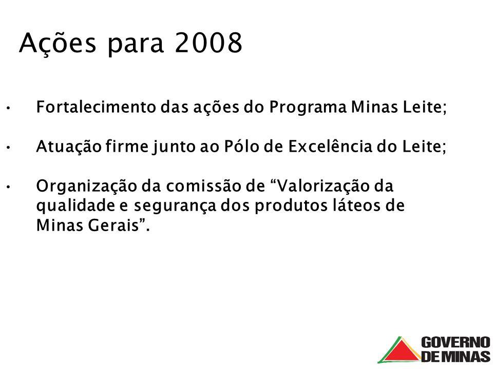 Ações para 2008 Fortalecimento das ações do Programa Minas Leite; Atuação firme junto ao Pólo de Excelência do Leite; Organização da comissão de Valor